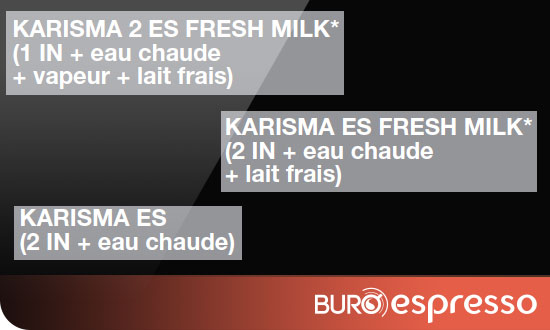 Trois types de versions de Karisma